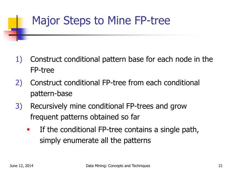 Major Steps to Mine FP-tree