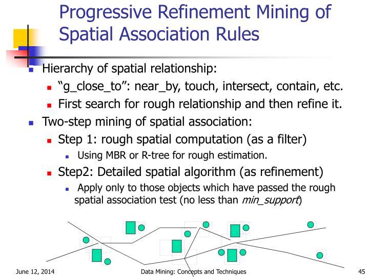 Progressive Refinement Mining of Spatial Association Rules