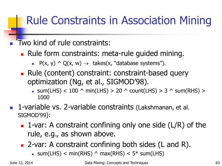 Rule Constraints in Association Mining