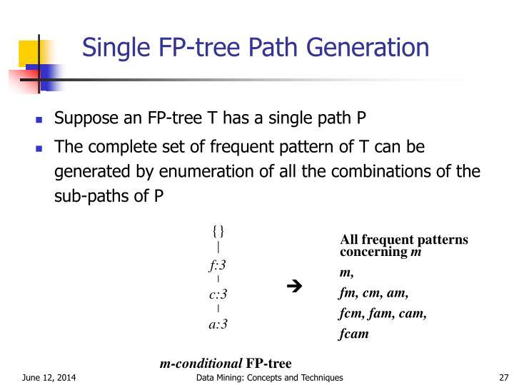 Single FP-tree Path Generation