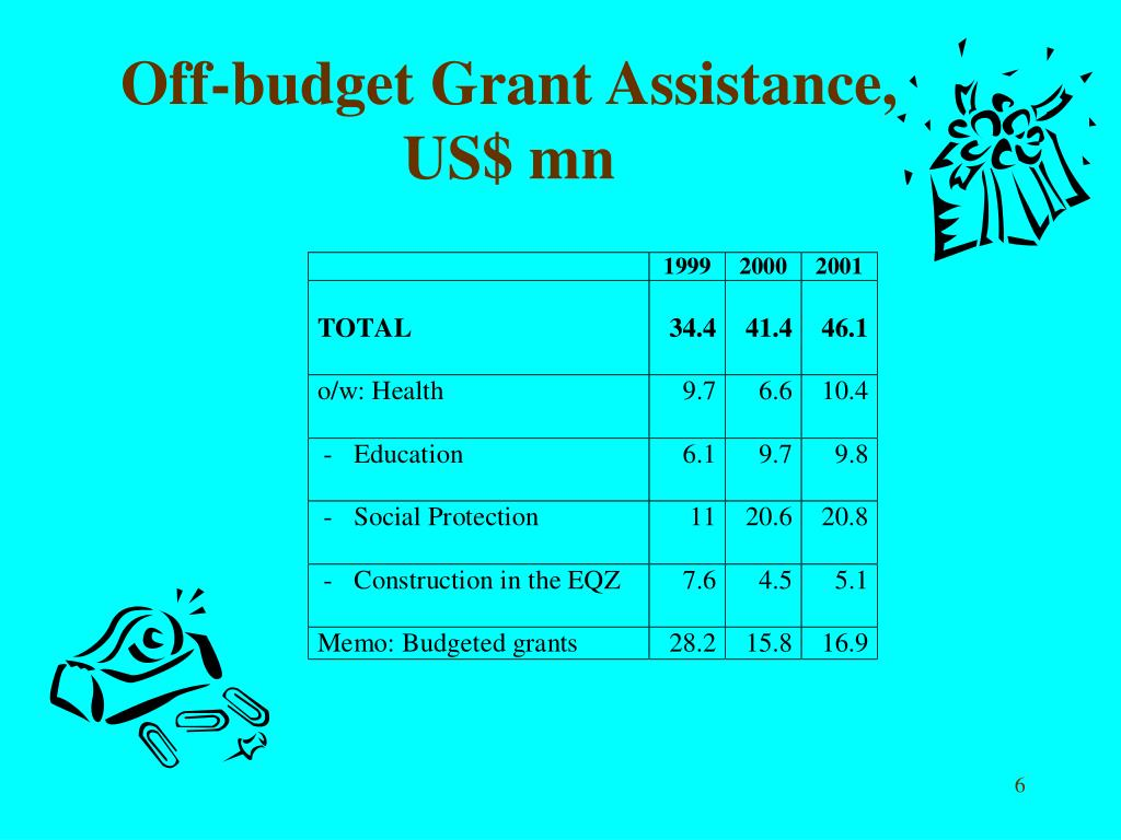 Off-budget Grant Assistance,