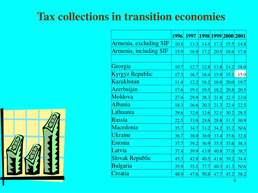 Tax collections in transition economies