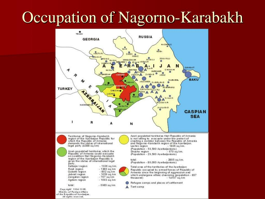 Occupation of Nagorno-Karabakh