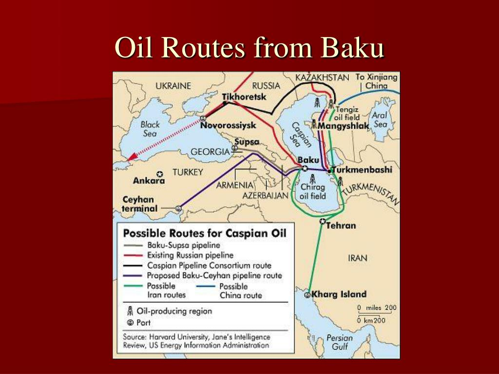 Oil Routes from Baku