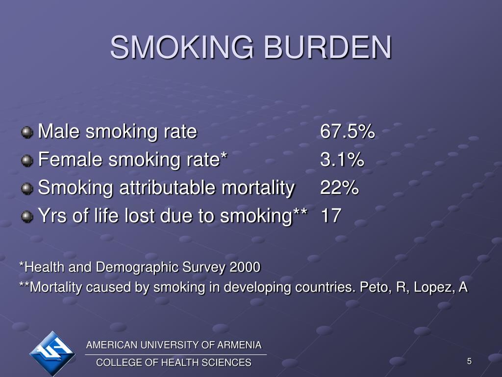SMOKING BURDEN