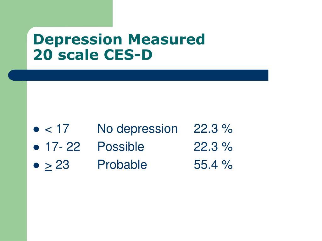 Depression Measured