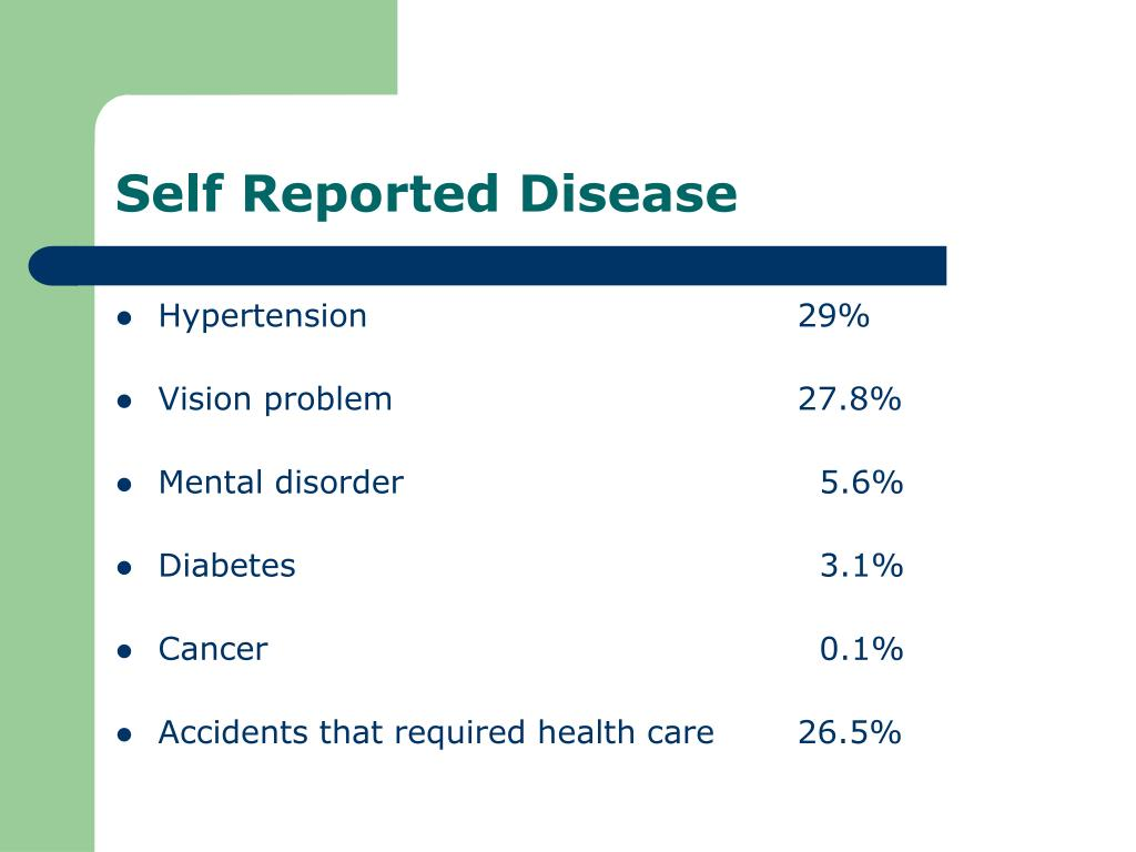 Self Reported Disease