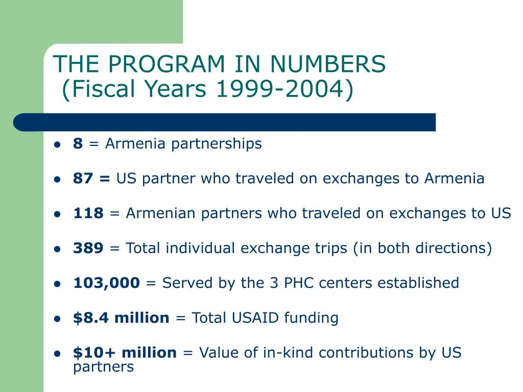 THE PROGRAM IN NUMBERS