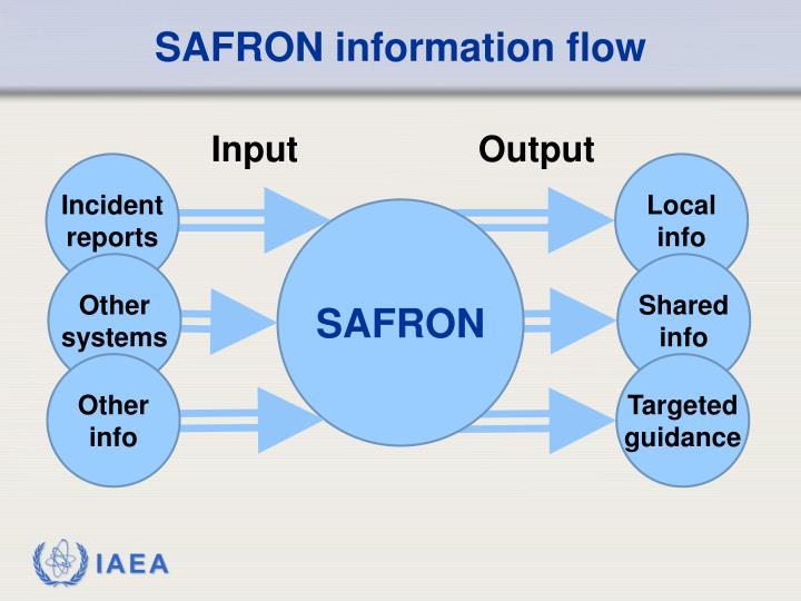 SAFRON information flow