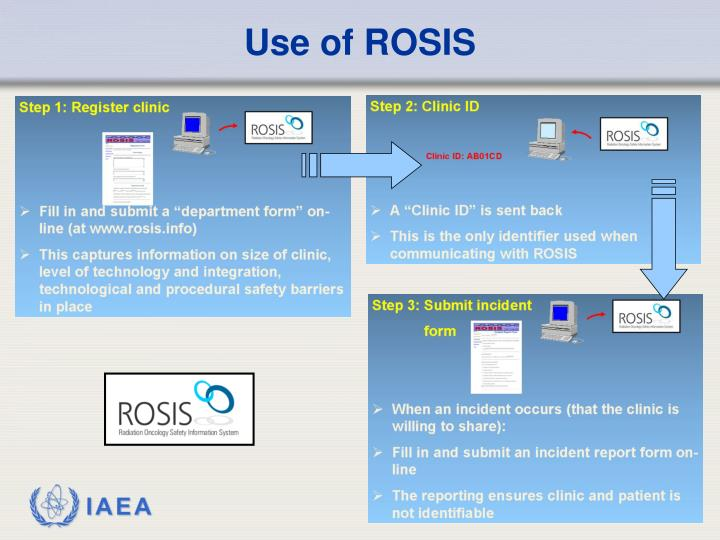 Use of ROSIS