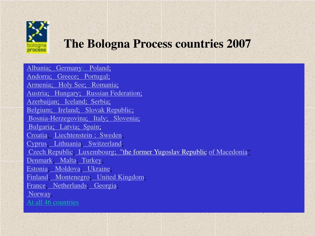 The Bologna Process countries 2007