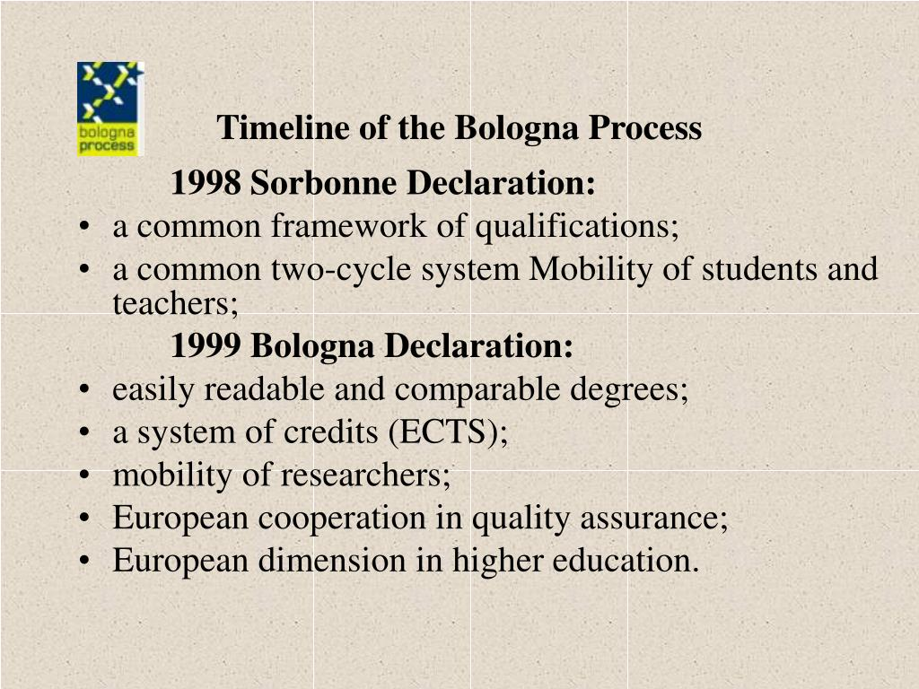 Timeline of the Bologna Process
