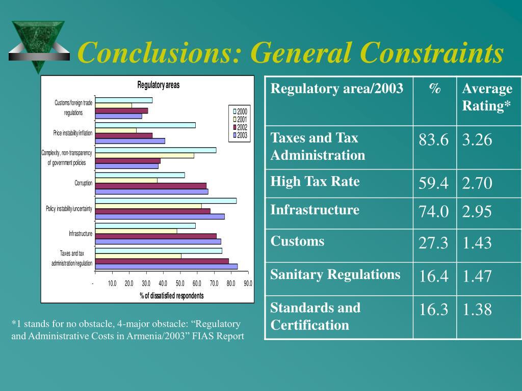 Conclusions: General Constraints