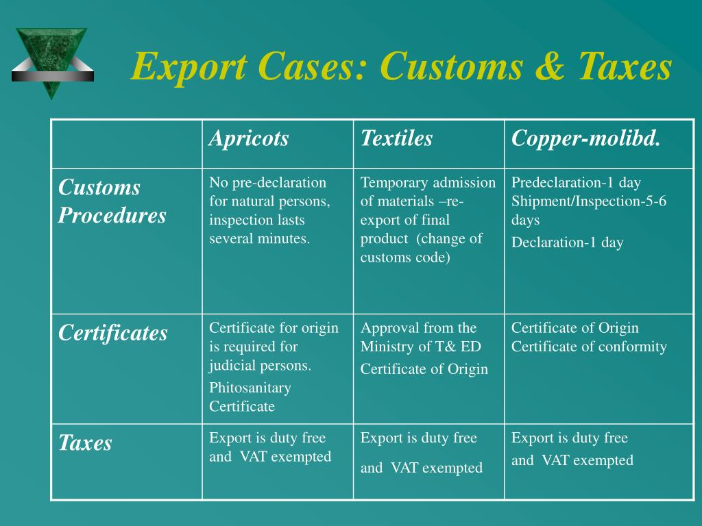 Export Cases: Customs & Taxes