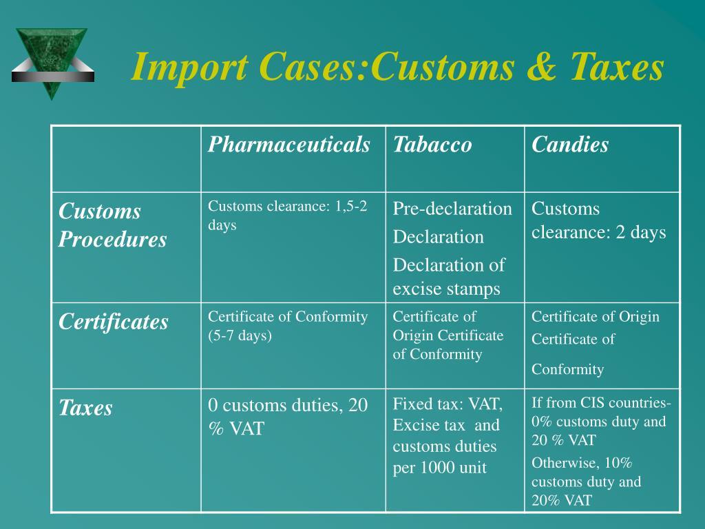 Import Cases: