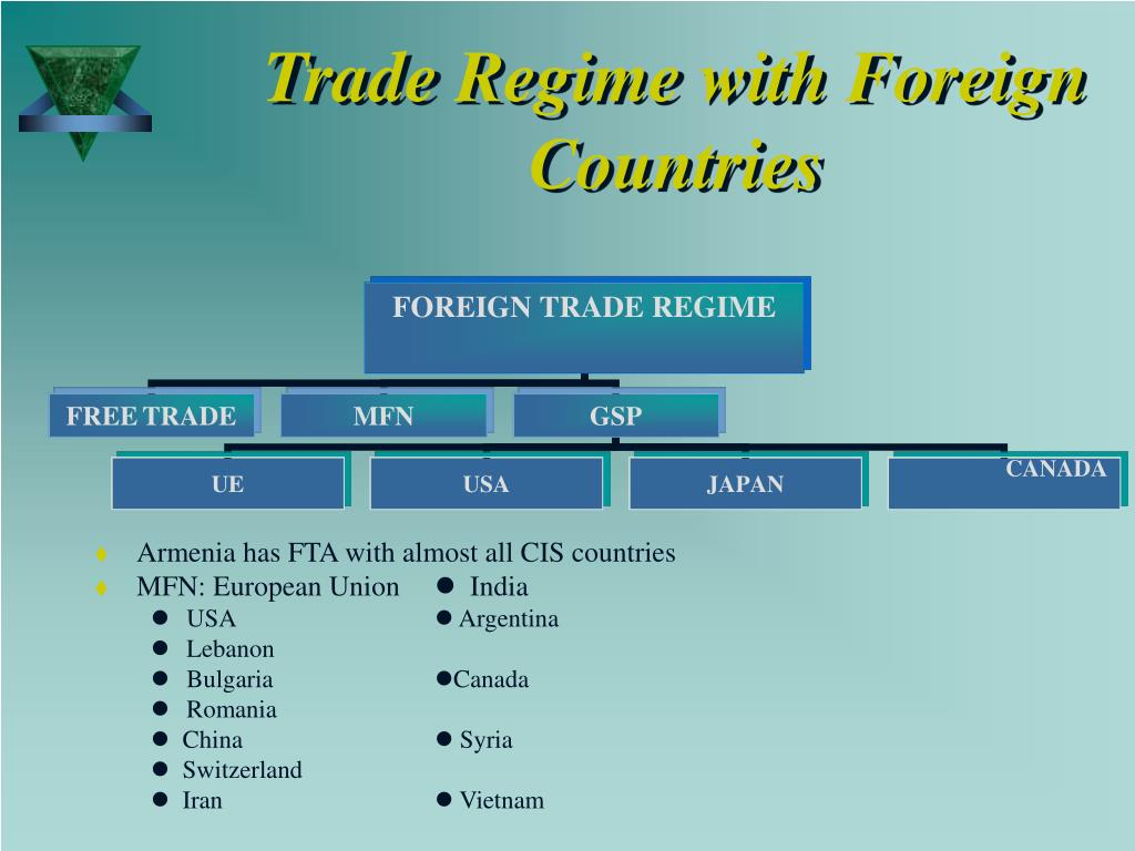 Trade Regime with Foreign Countries