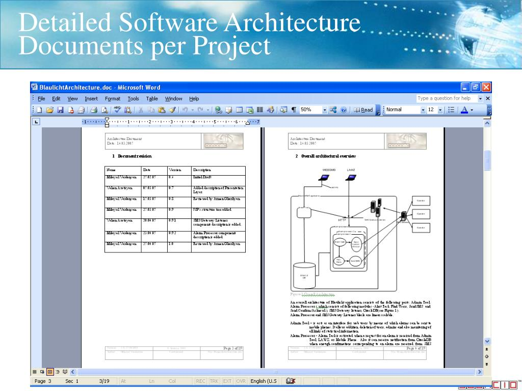 Detailed Software Architecture