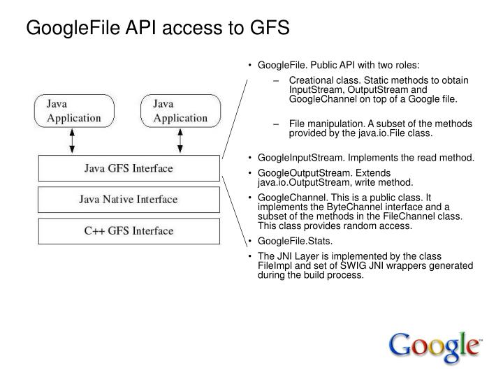 GoogleFile API access to GFS