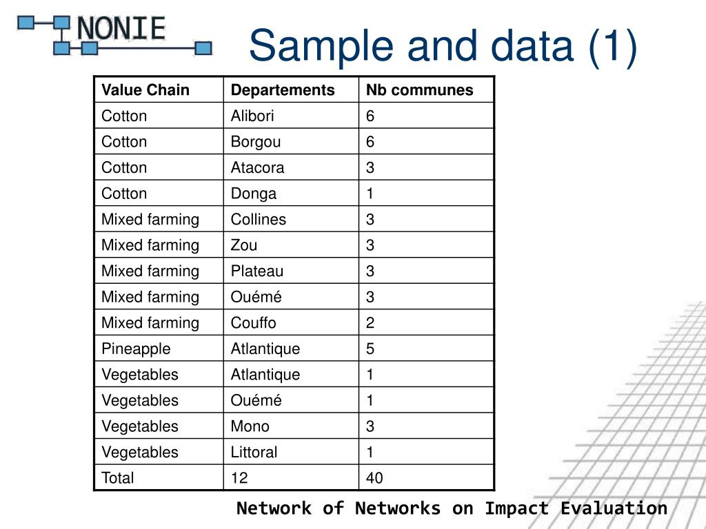 Sample and data (1)