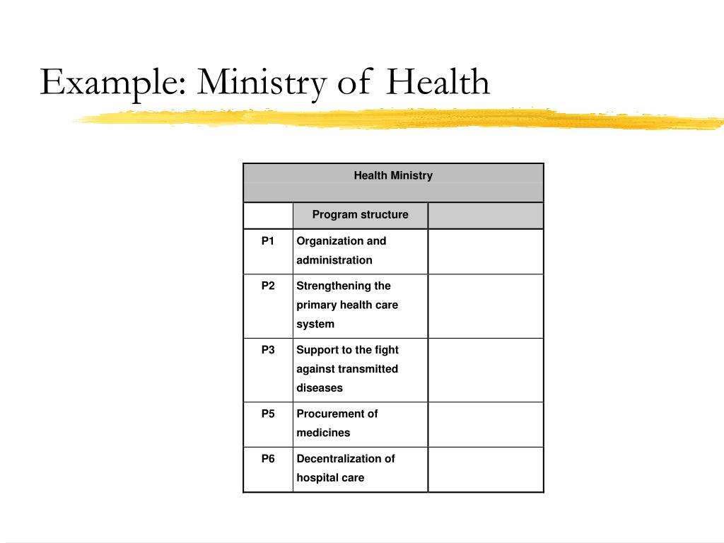 Example: Ministry of Health