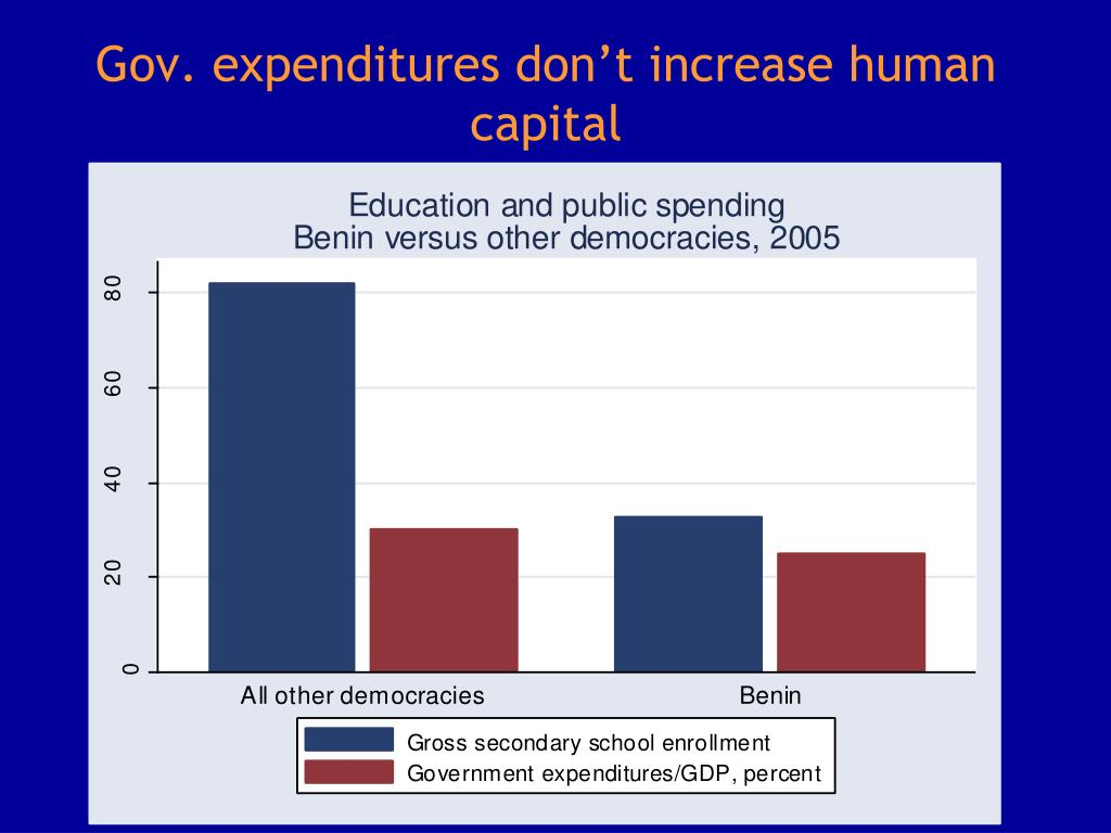 Gov. expenditures don't increase human capital