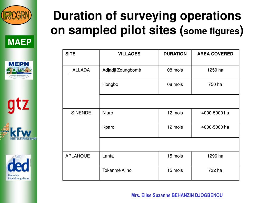 Duration of surveying operations on sampled pilot sites (