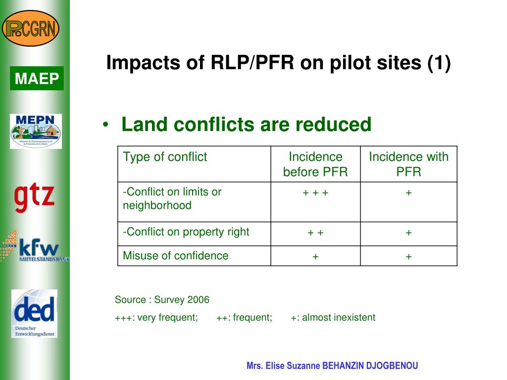 Impacts of RLP/PFR on pilot sites (1)