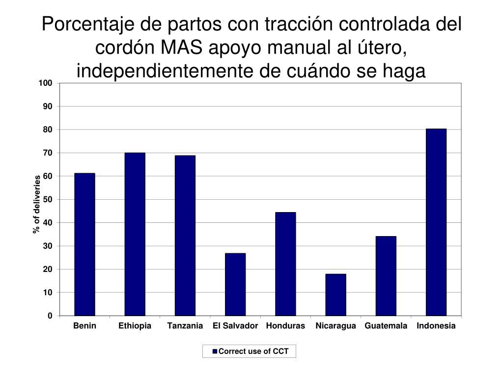 Porcentaje de partos con tracción controlada del cordón MAS apoyo manual al útero,