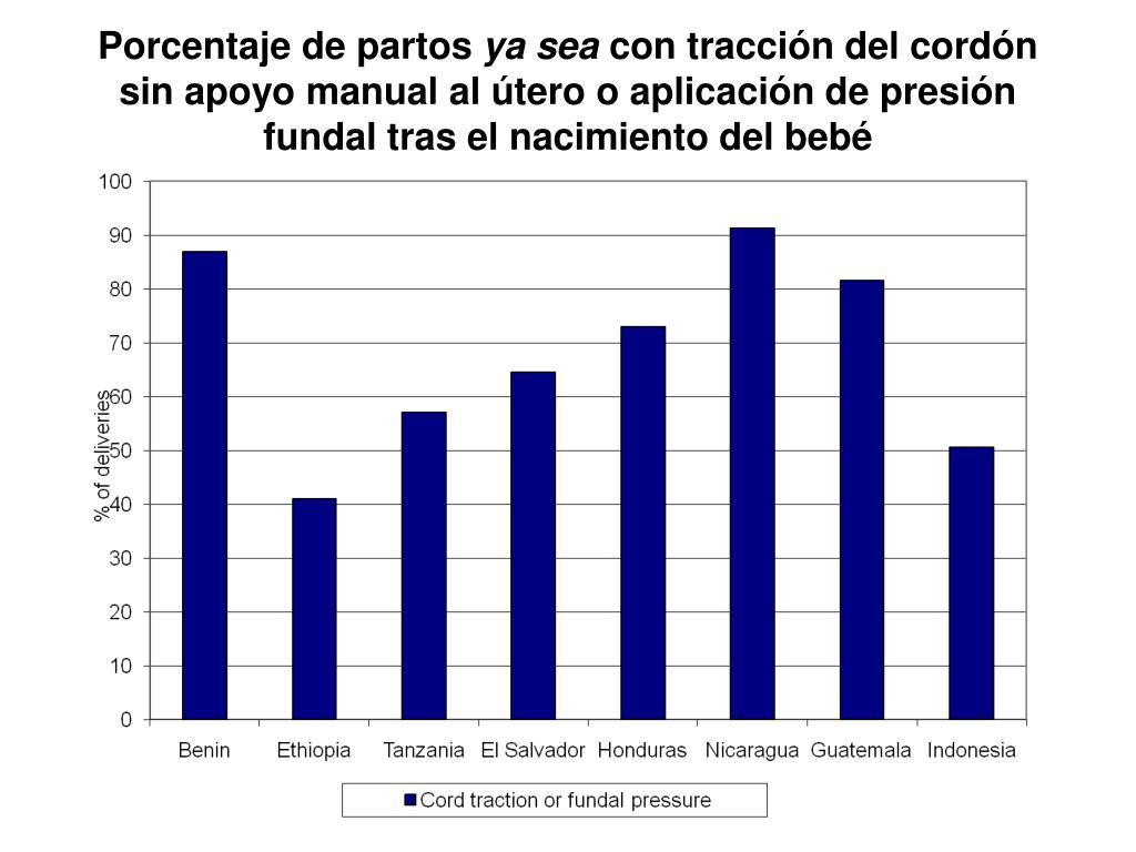 Porcentaje de partos