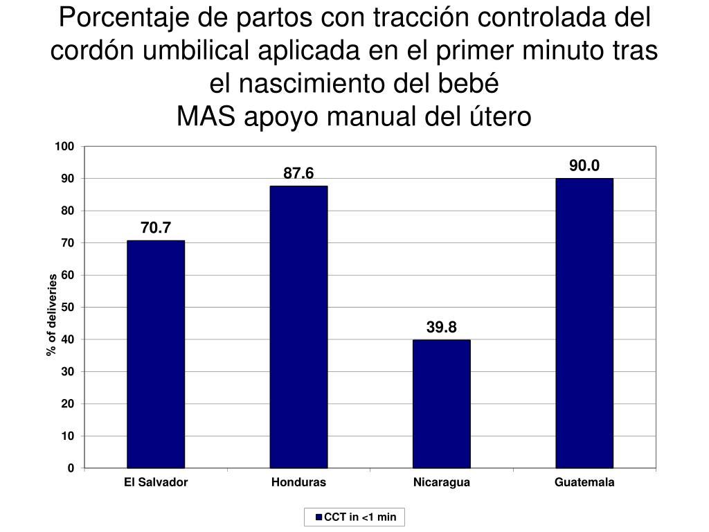 Porcentaje de partos con tracción controlada del cordón umbilical aplicada en el primer minuto tras el nascimiento del bebé