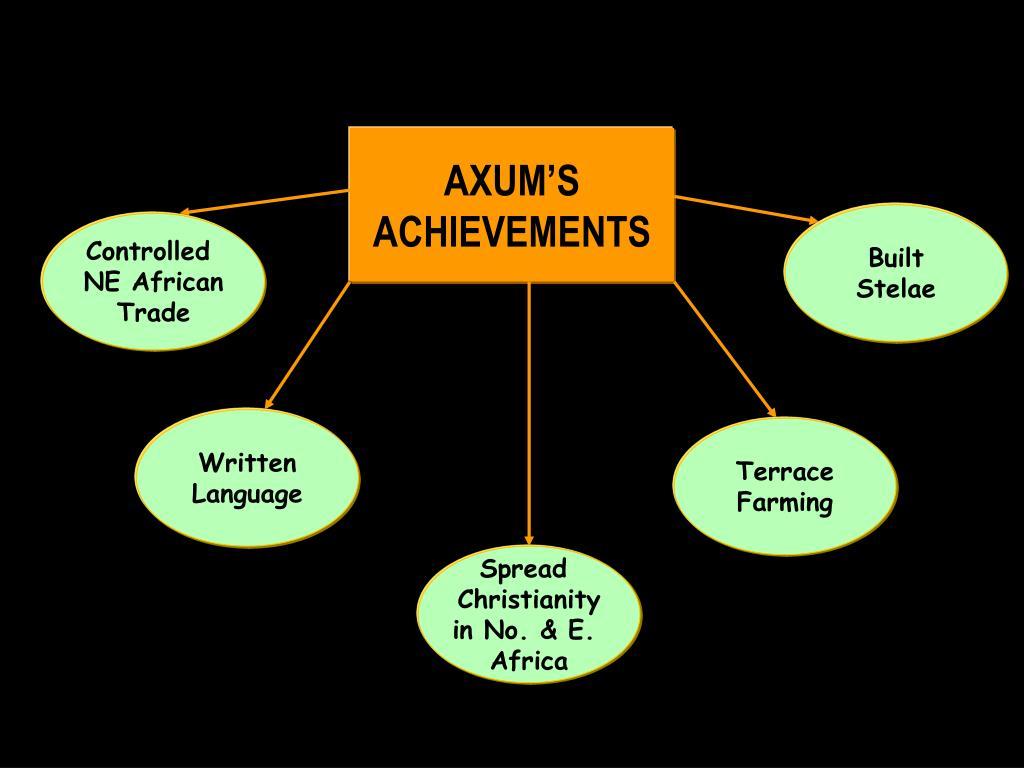AXUM'S