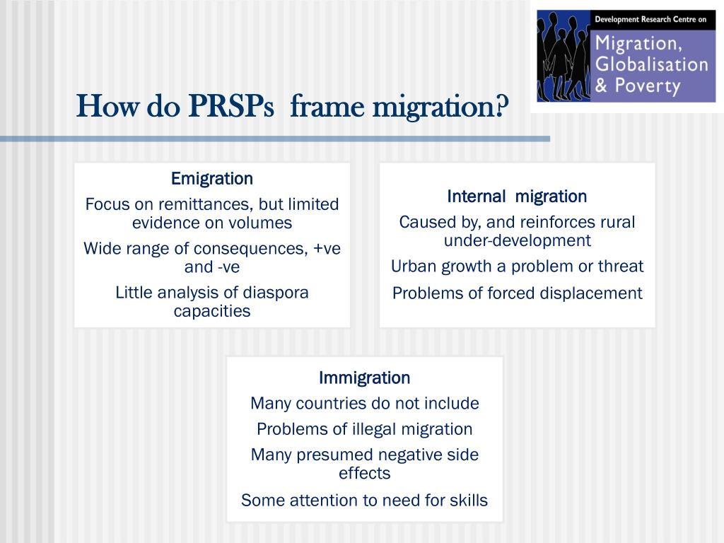 How do PRSPs  frame migration?