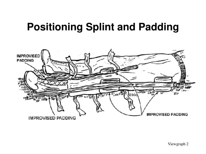 Positioning splint and padding