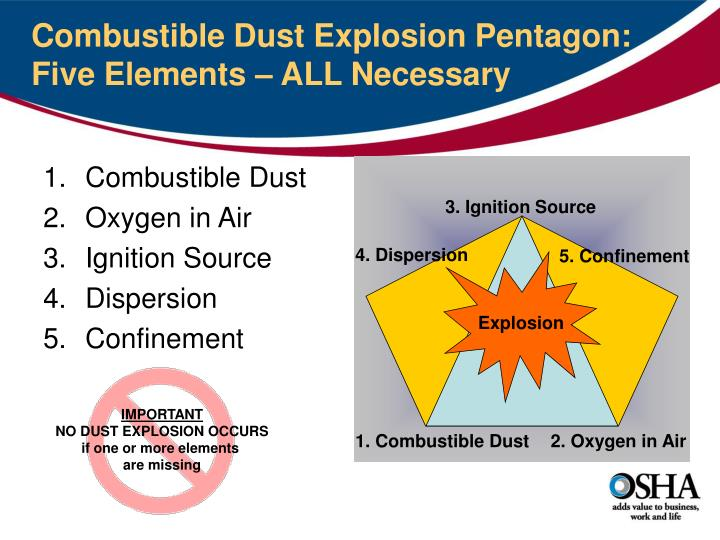 Combustible Dust Explosion Pentagon: