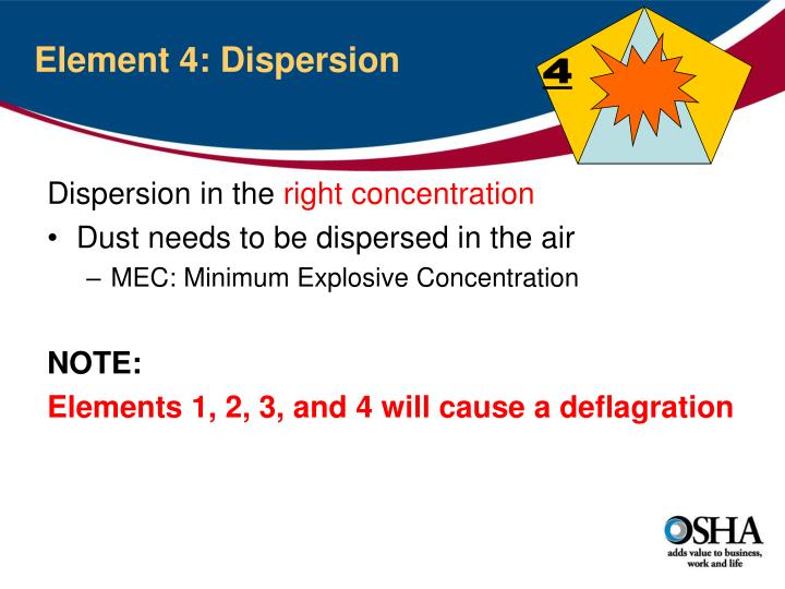 Element 4: Dispersion