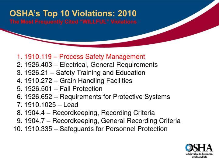OSHA's Top 10 Violations: 2010