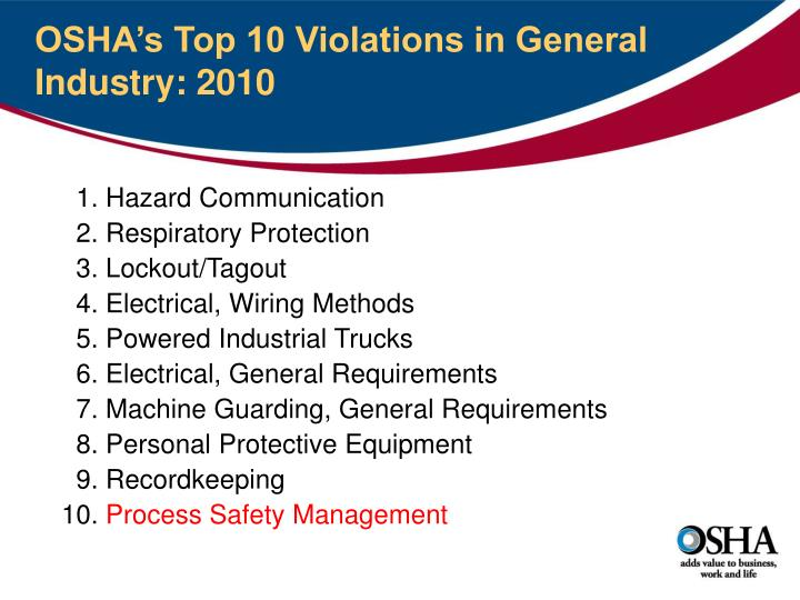 OSHA's Top 10 Violations in General Industry: 2010