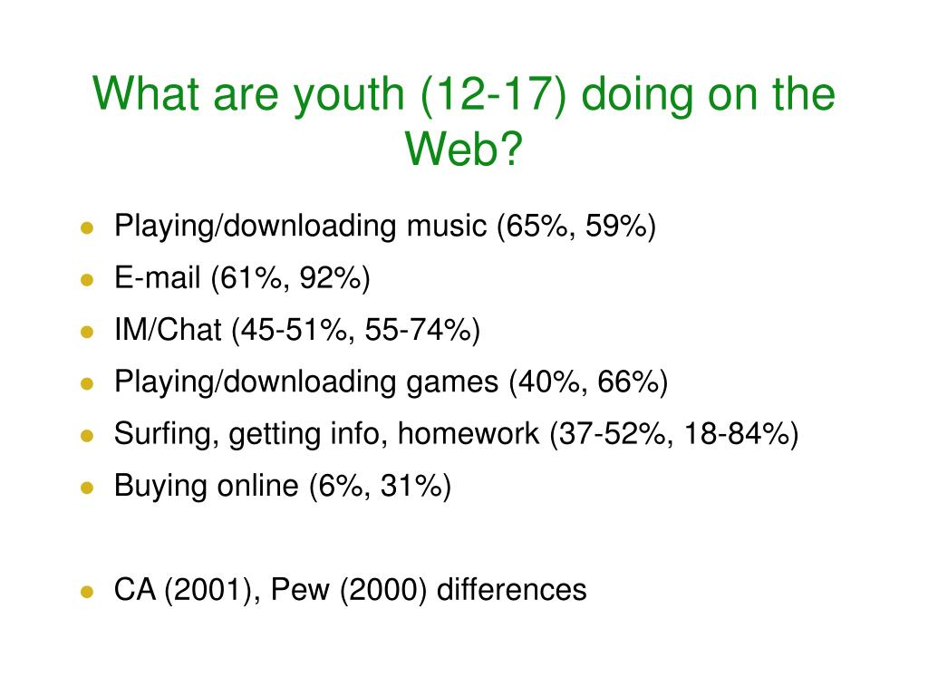 What are youth (12-17) doing on the Web?