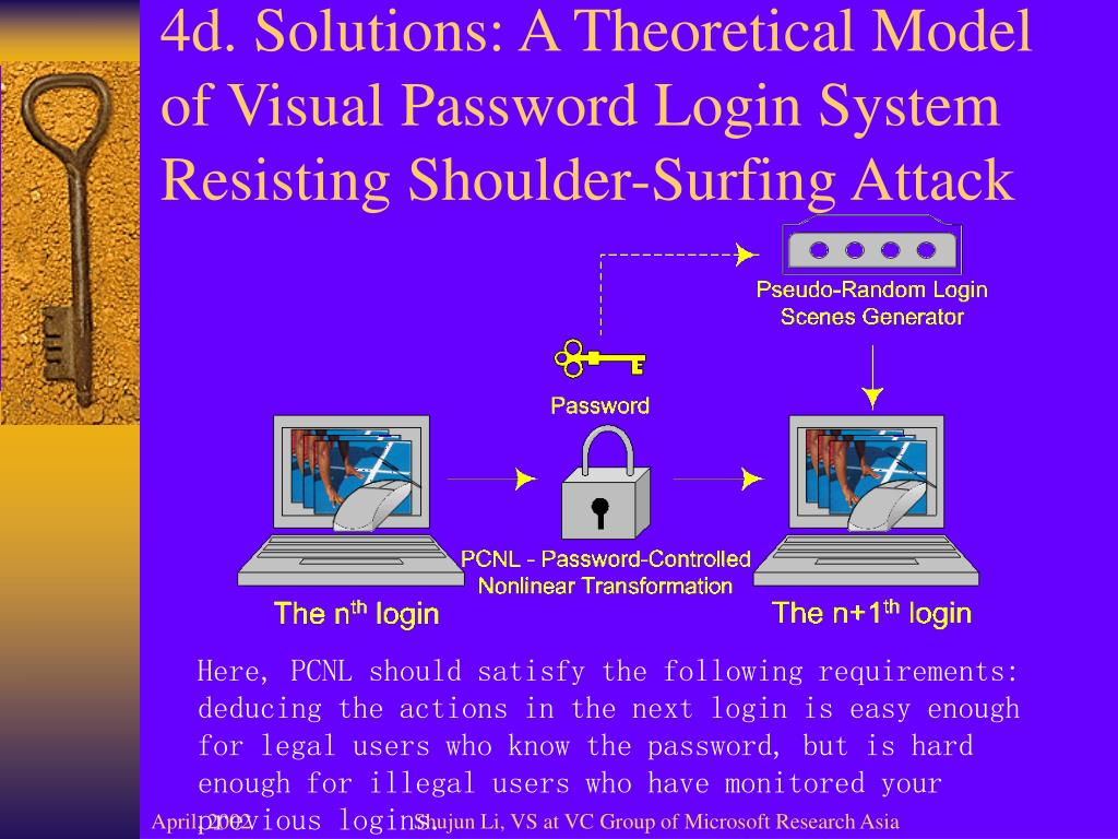 4d. Solutions: A Theoretical Model of Visual Password Login System Resisting Shoulder-Surfing Attack