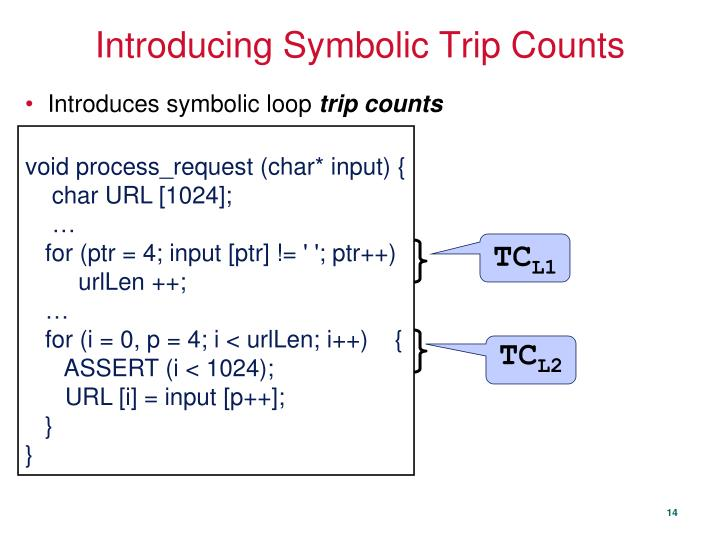 Introducing Symbolic Trip Counts
