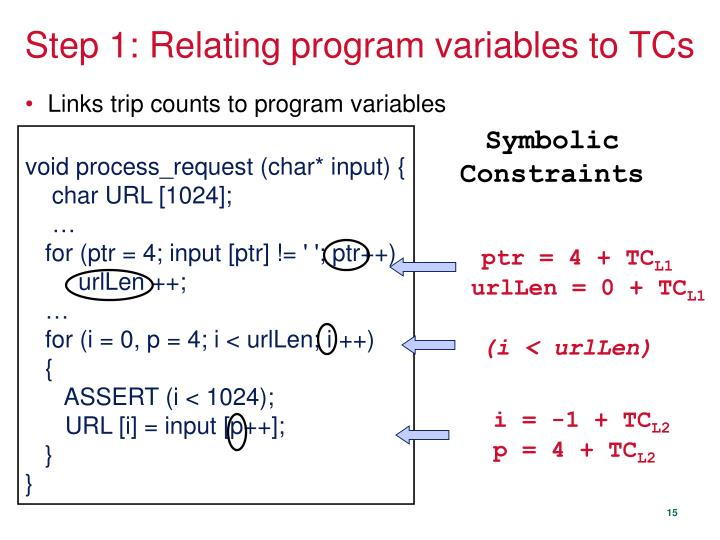 Step 1: Relating program variables to TCs