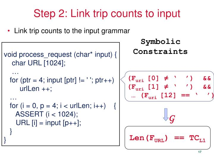 Step 2: Link trip counts to input