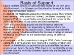 basis of support