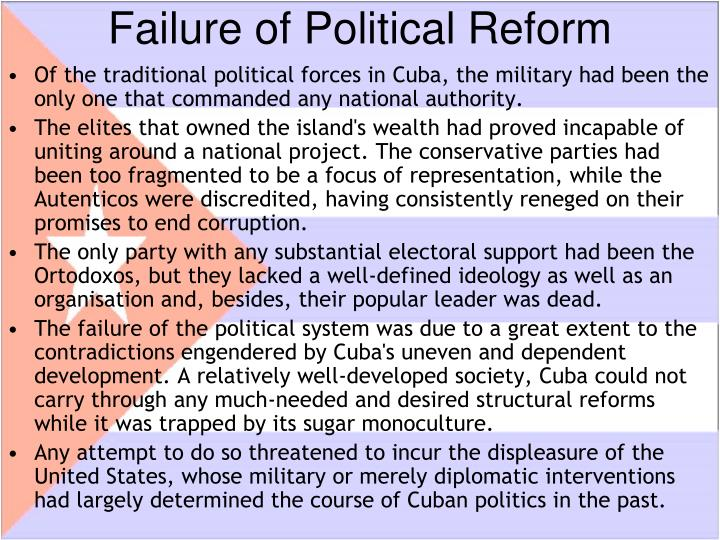 Failure of Political Reform