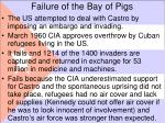 failure of the bay of pigs