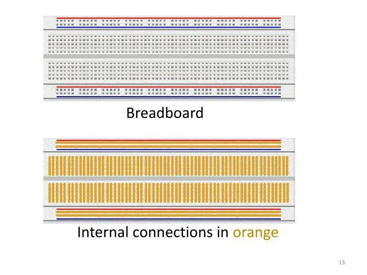 Breadboard