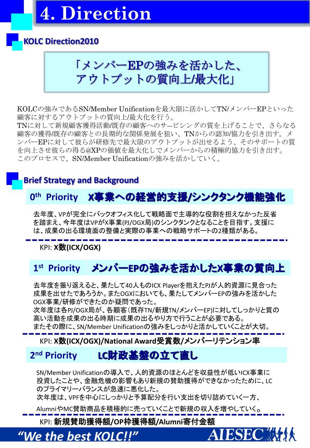 4. Direction