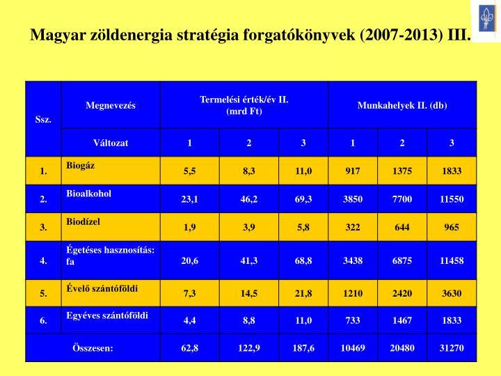 Magyar zöldenergia stratégia forgatókönyvek (2007-2013) III.