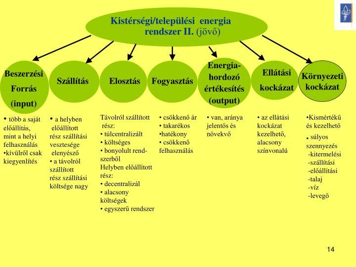 Kistérségi/települési  energia rendszer II.