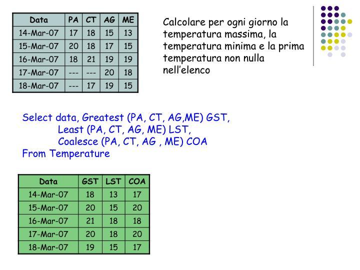 Calcolare per ogni giorno la temperatura massima, la temperatura minima e la prima temperatura non nulla nell'elenco